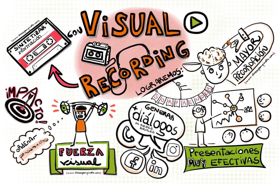 Qué podemos lograr utilizando la Grabación Gráfica o Visual Recording: Sintetizar información, Mayor recordación en la memoria, sorprender a la audiencia, presentaciones mucho más efectivas, fuerza visual, ordenar los pensamientos, impacto, generar más diálogos en redes sociales.
